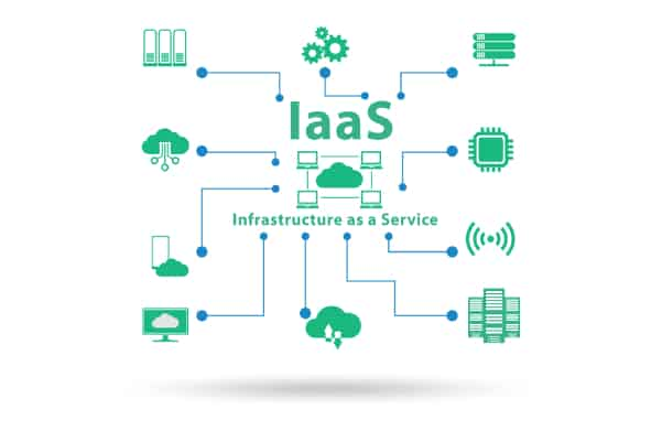 infrastructure as a service use cases