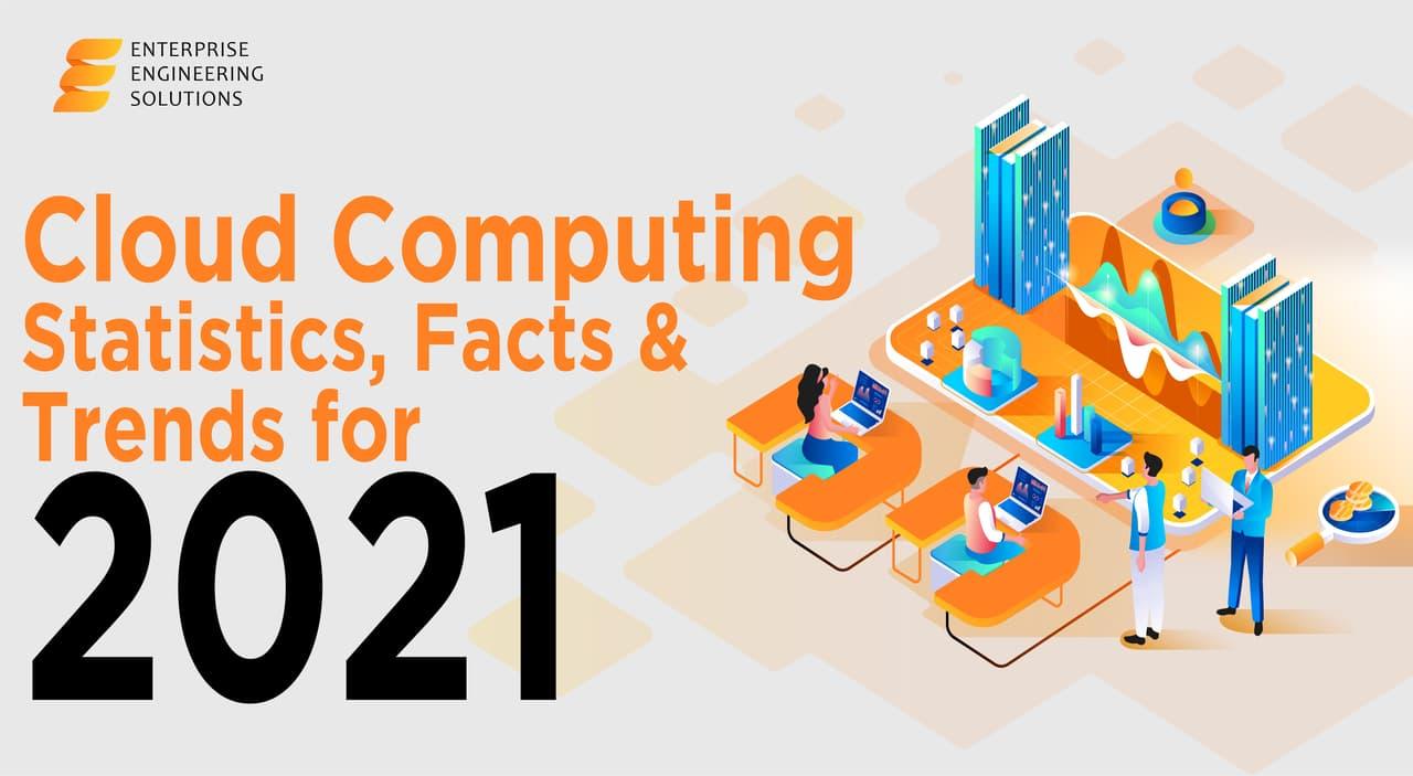 cloud computing statistics