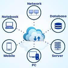 cloud-based organizations in covid-19