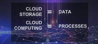 cloud storage vs computing