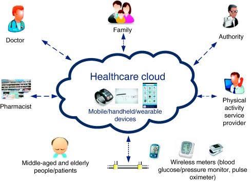COVID-19 and Cloud Computing