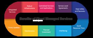 cloud insfrastructure management