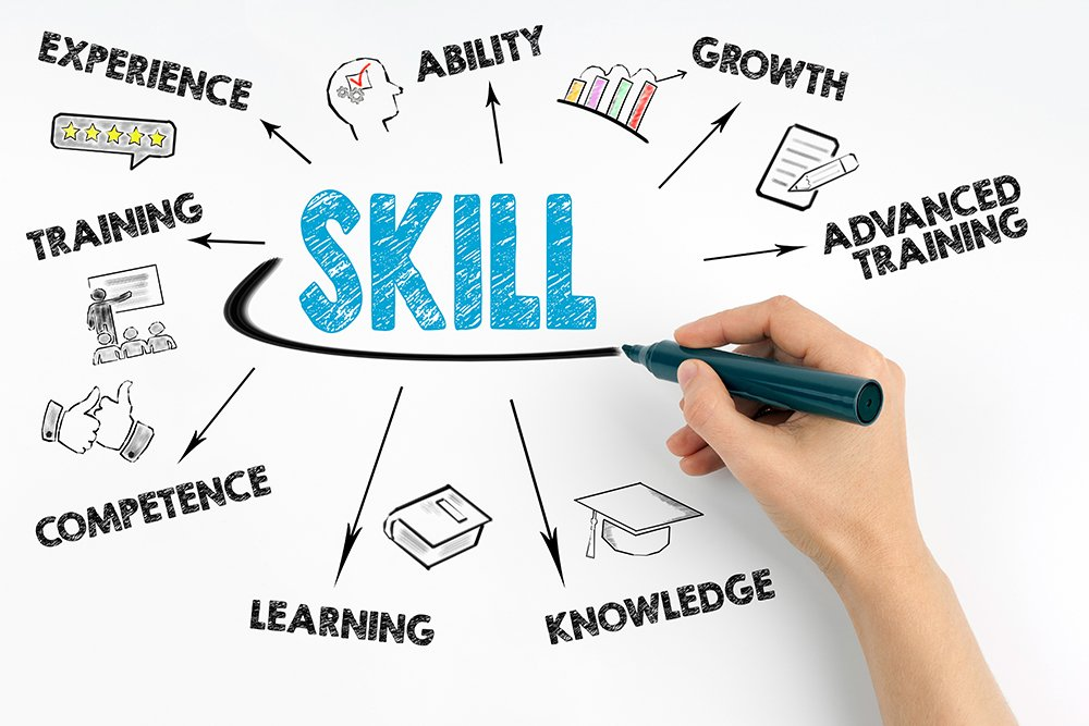 IT training, Technical skill development