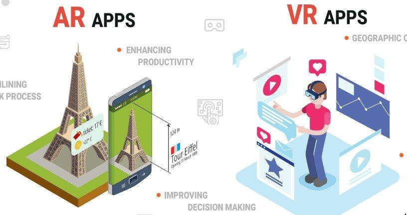 VR And AR Development