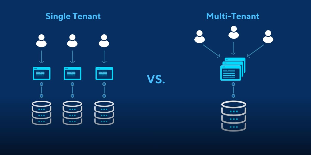 Multi-tenancy issues in cloud computing