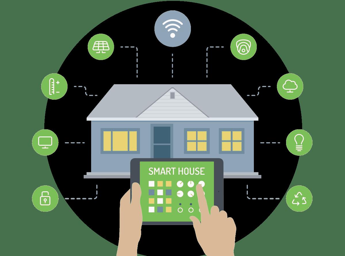 Smart home devices checklist